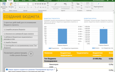Microsoft Project 2016 Professional русская версия
